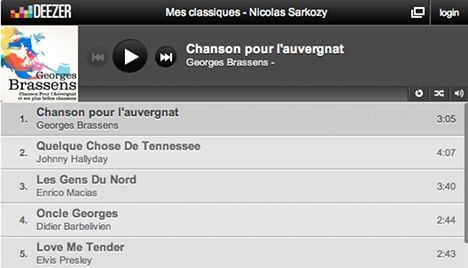 Sarkozy and Hollande reveal their playlists