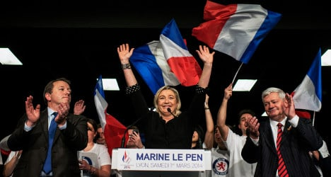 Historic results for French far-right party