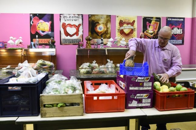 Readers' tips: What are the best charities in France to donate to?