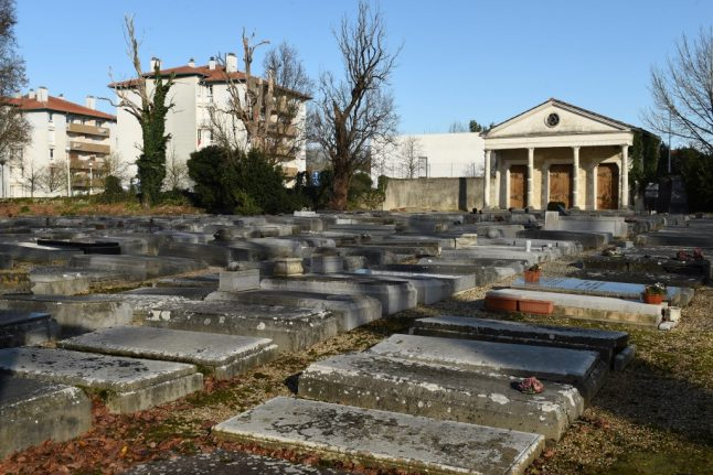Graves desecrated at Jewish cemetery in south west France